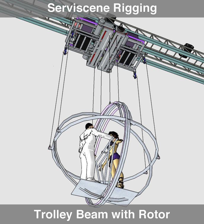 tr-rotorbig